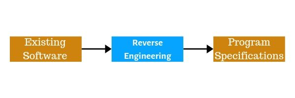 """Reverse"